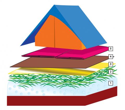 Les couches de tentes