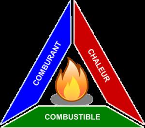 Triangle du feu
